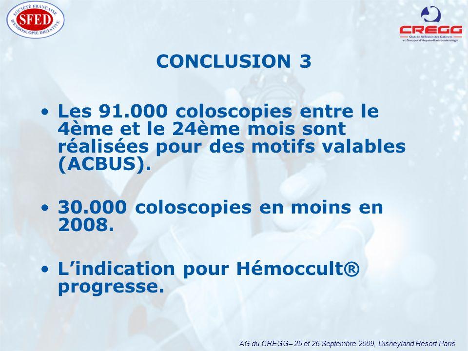 AG du CREGG– 25 et 26 Septembre 2009, Disneyland Resort Paris CONCLUSION 3 Les 91.000 coloscopies entre le 4ème et le 24ème mois sont réalisées pour d