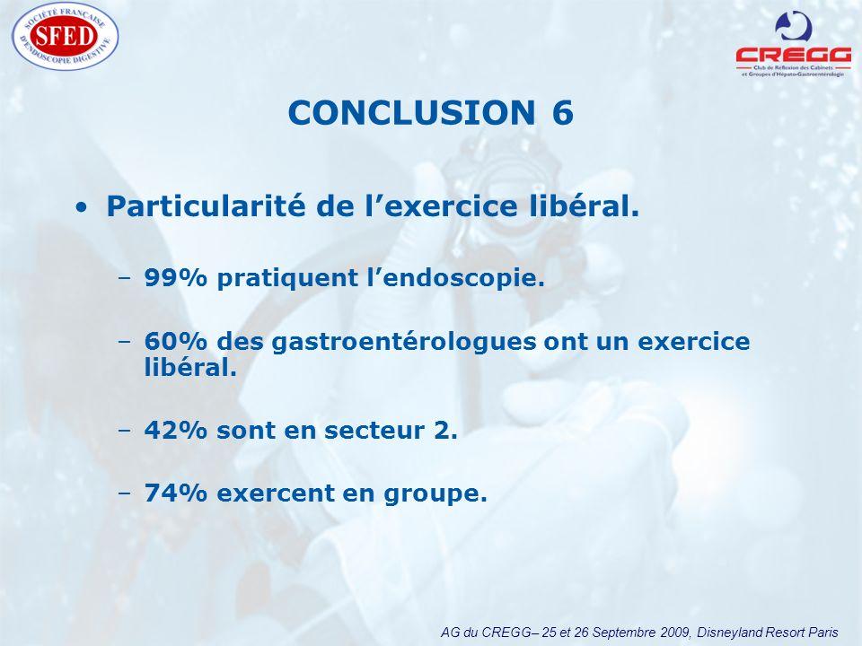 AG du CREGG– 25 et 26 Septembre 2009, Disneyland Resort Paris CONCLUSION 6 Particularité de lexercice libéral. –99% pratiquent lendoscopie. –60% des g