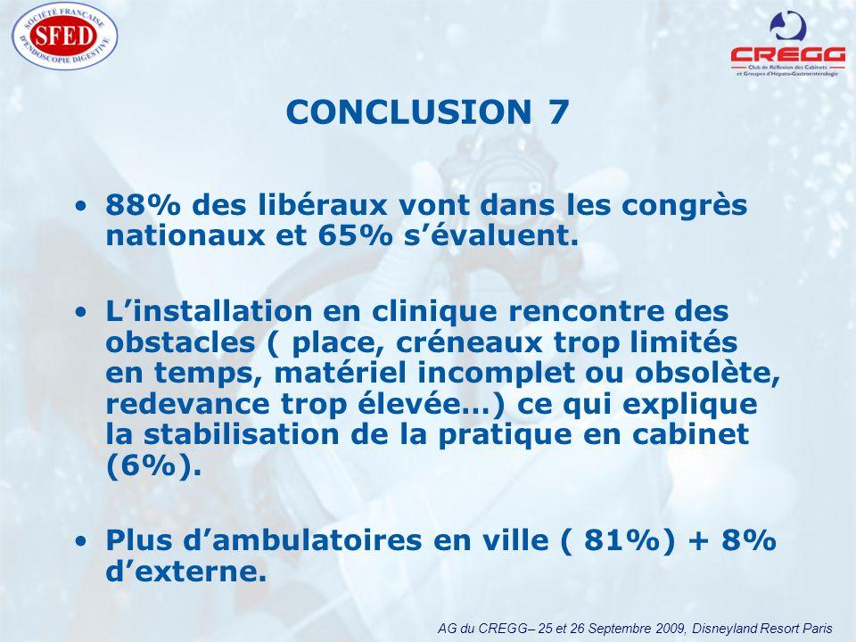AG du CREGG– 25 et 26 Septembre 2009, Disneyland Resort Paris CONCLUSION 7 88% des libéraux vont dans les congrès nationaux et 65% sévaluent. Linstall