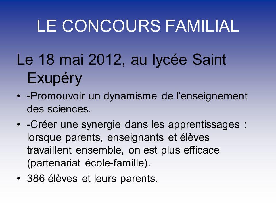 LE CONCOURS FAMILIAL Le 18 mai 2012, au lycée Saint Exupéry -Promouvoir un dynamisme de lenseignement des sciences.