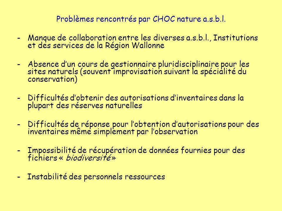 Problèmes rencontrés par CHOC nature a.s.b.l.