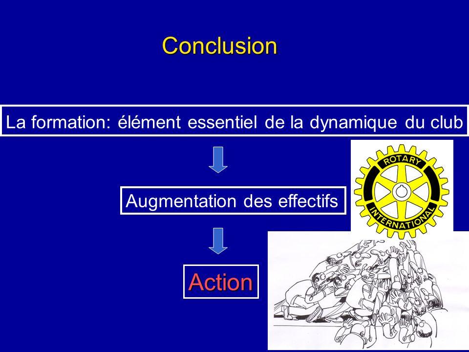 Conclusion La formation: élément essentiel de la dynamique du club Augmentation des effectifs Action