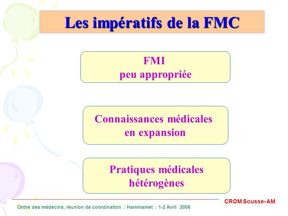 FMI peu appropriée Pratiques médicales hétérogènes Connaissances médicales en expansion Les impératifs de la FMC CROM Sousse- AM Ordre des médecins, r