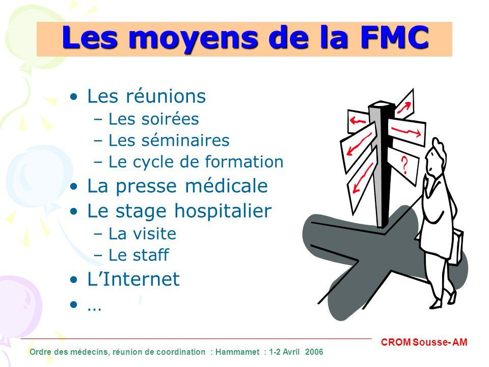 Les moyens de la FMC Les réunions –Les soirées –Les séminaires –Le cycle de formation La presse médicale Le stage hospitalier –La visite –Le staff LIn