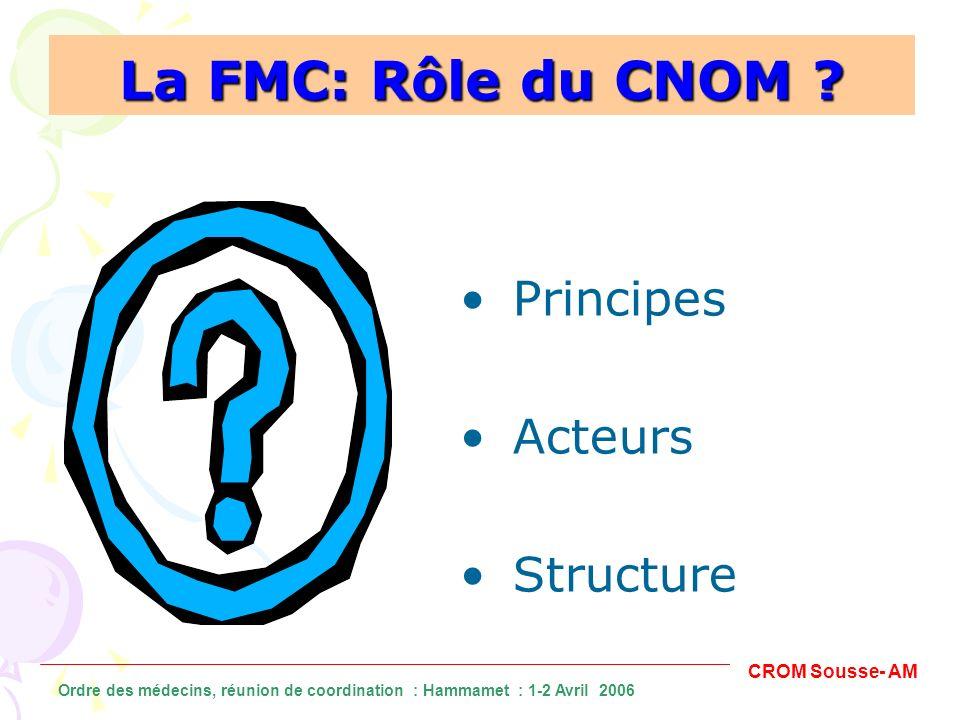 La FMC: Rôle du CNOM ? Principes Acteurs Structure CROM Sousse- AM Ordre des médecins, réunion de coordination : Hammamet : 1-2 Avril 2006