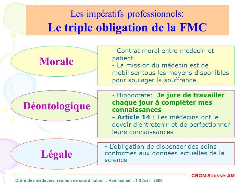 Morale Déontologique Légale Les impératifs professionnels : Le triple obligation de la FMC - Contrat moral entre médecin et patient - La mission du mé