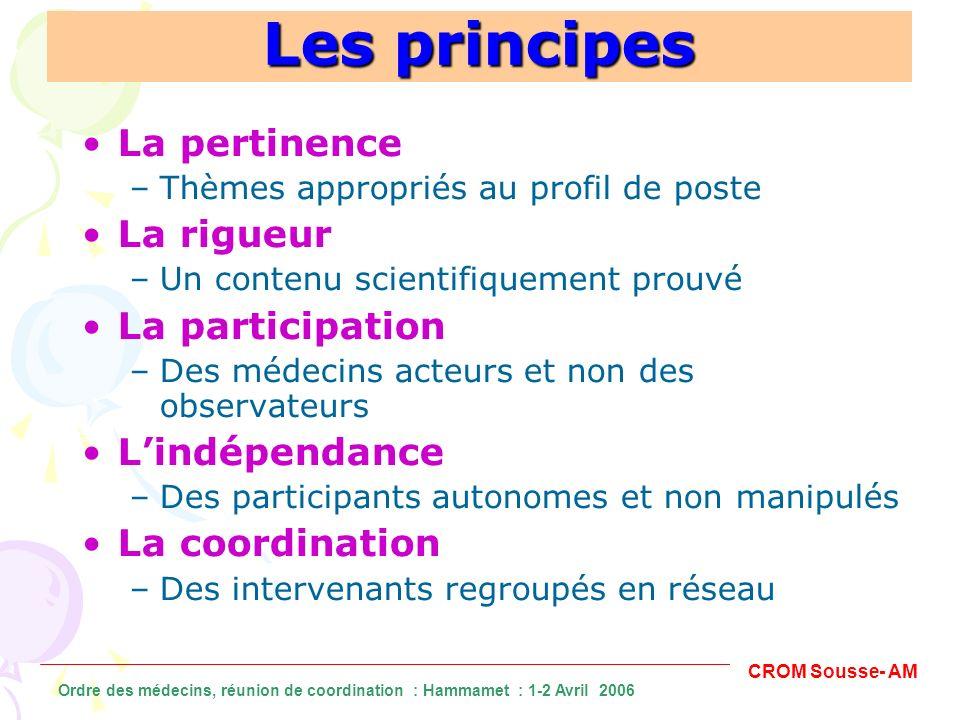 Les principes La pertinence –Thèmes appropriés au profil de poste La rigueur –Un contenu scientifiquement prouvé La participation –Des médecins acteur