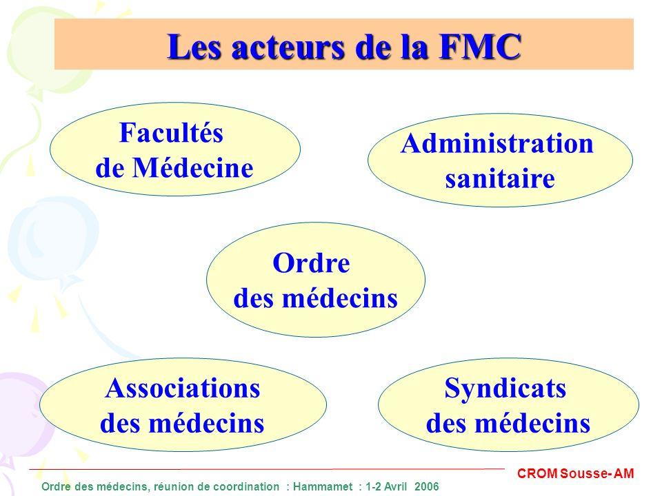 Facultés de Médecine Ordre des médecins Syndicats des médecins Administration sanitaire Associations des médecins Les acteurs de la FMC CROM Sousse- A