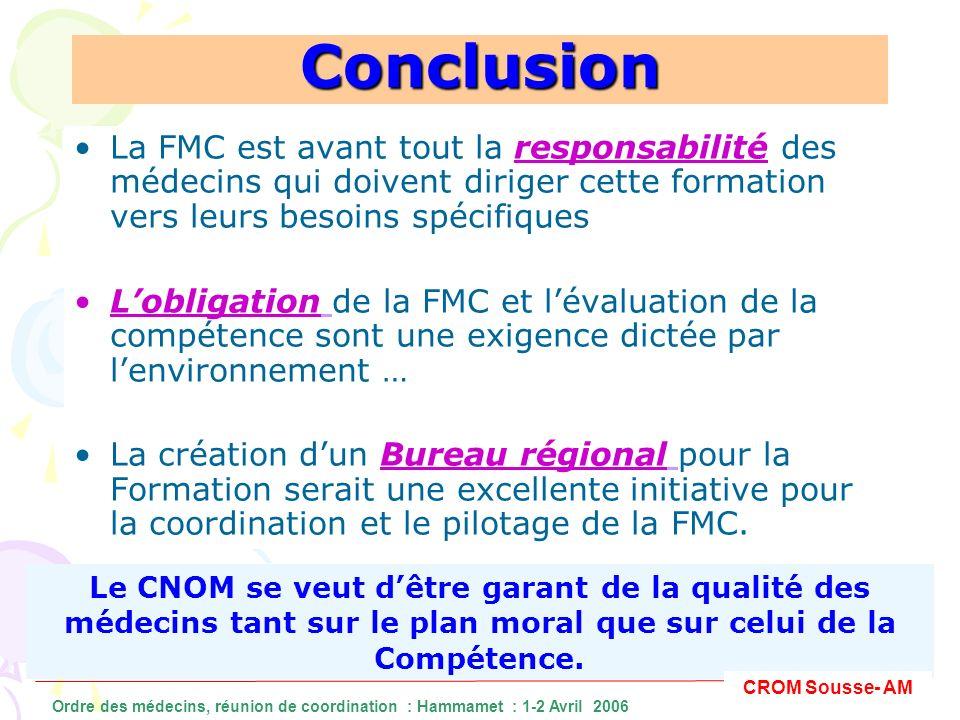 Conclusion La FMC est avant tout la responsabilité des médecins qui doivent diriger cette formation vers leurs besoins spécifiques Lobligation de la F