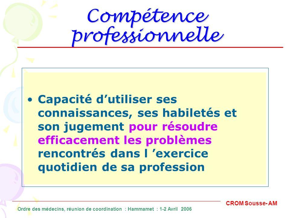 Compétence professionnelle Capacité dutiliser ses connaissances, ses habiletés et son jugement pour résoudre efficacement les problèmes rencontrés dan