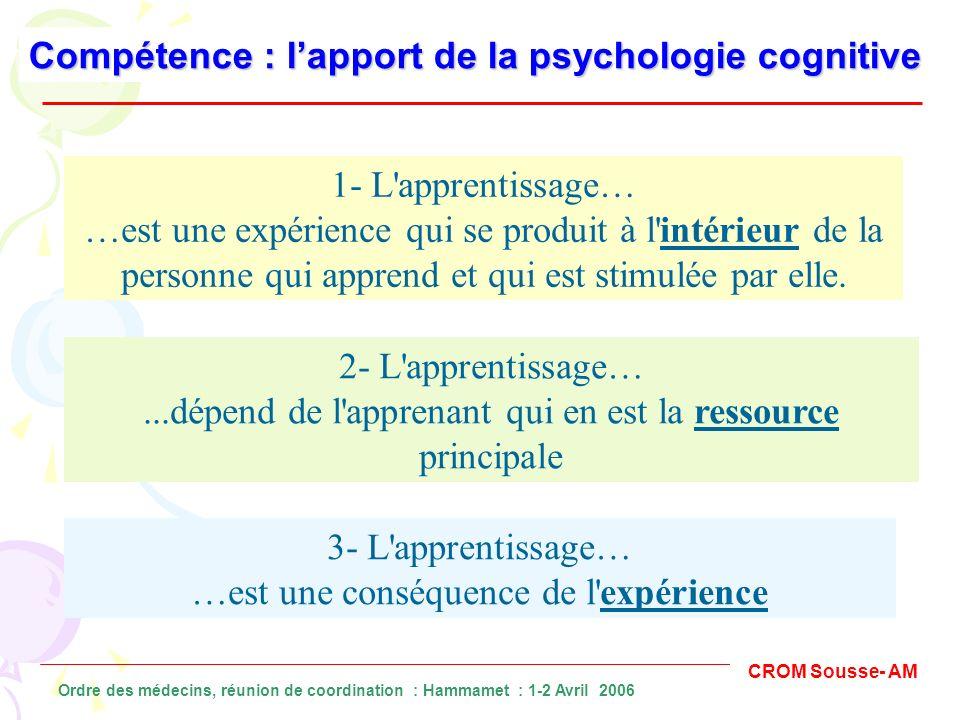 1- L'apprentissage… …est une expérience qui se produit à l'intérieur de la personne qui apprend et qui est stimulée par elle. Compétence : lapport de