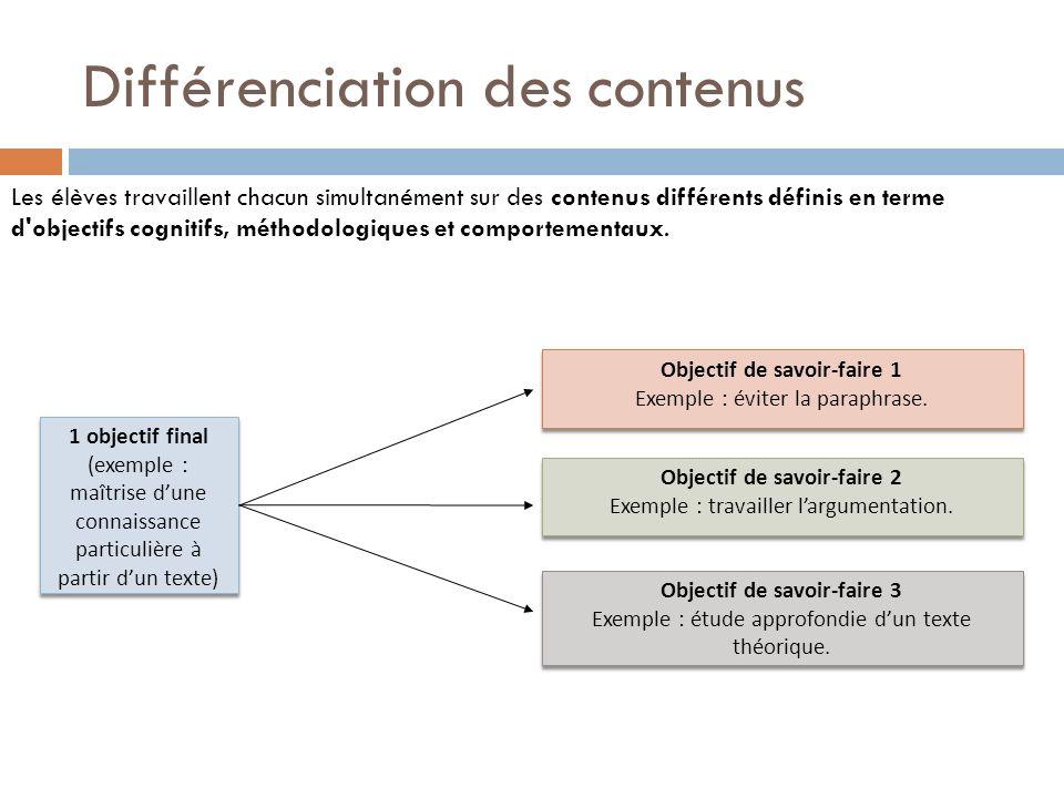 Différenciation des contenus Les élèves travaillent chacun simultanément sur des contenus différents définis en terme d objectifs cognitifs, méthodologiques et comportementaux.