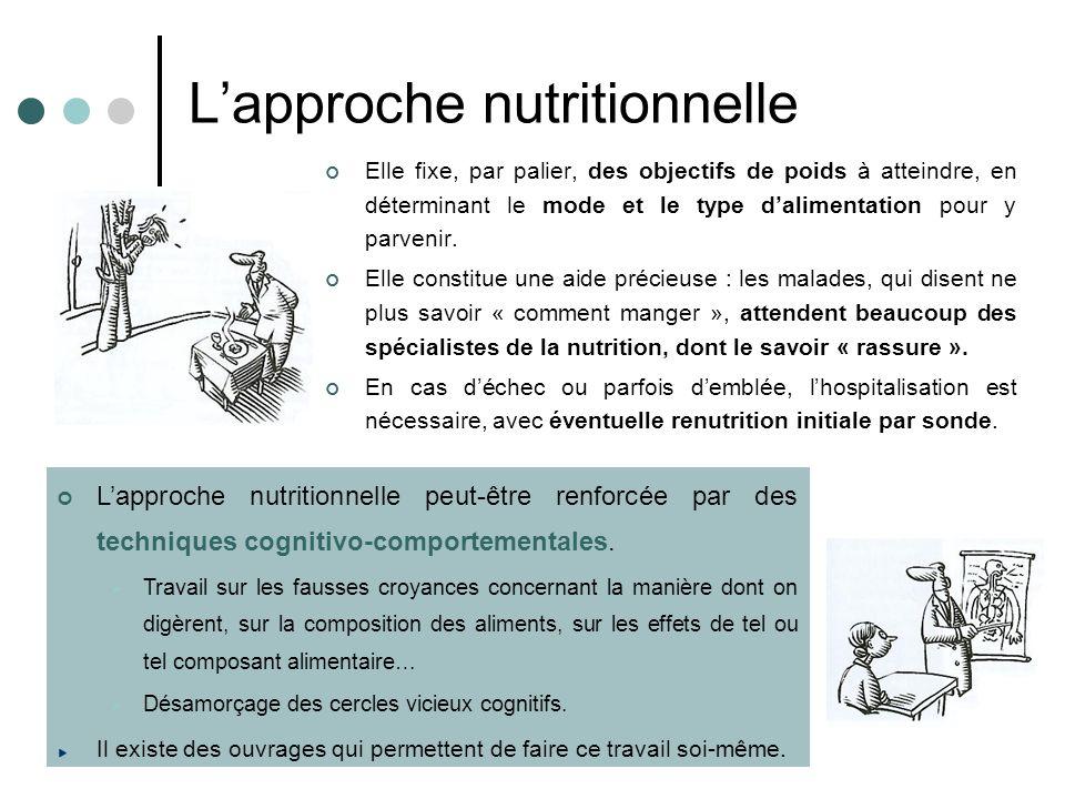 Lapproche nutritionnelle Elle fixe, par palier, des objectifs de poids à atteindre, en déterminant le mode et le type dalimentation pour y parvenir. E