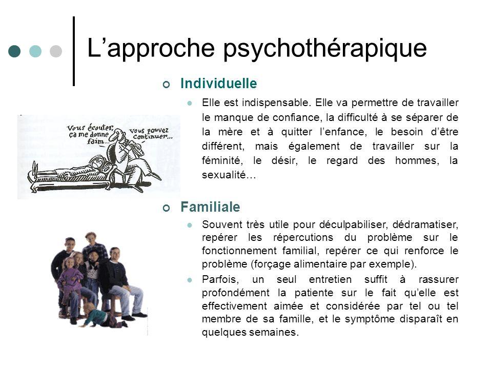 Lapproche psychothérapique Individuelle Elle est indispensable. Elle va permettre de travailler le manque de confiance, la difficulté à se séparer de