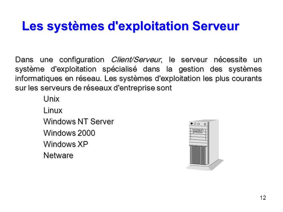 12 Les systèmes d'exploitation Serveur Dans une configuration Client/Serveur, le serveur nécessite un système d'exploitation spécialisé dans la gestio