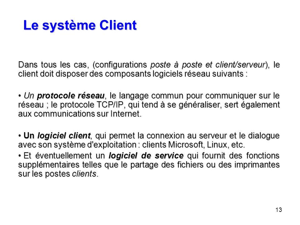 13 Le système Client Dans tous les cas, (configurations poste à poste et client/serveur), le client doit disposer des composants logiciels réseau suiv