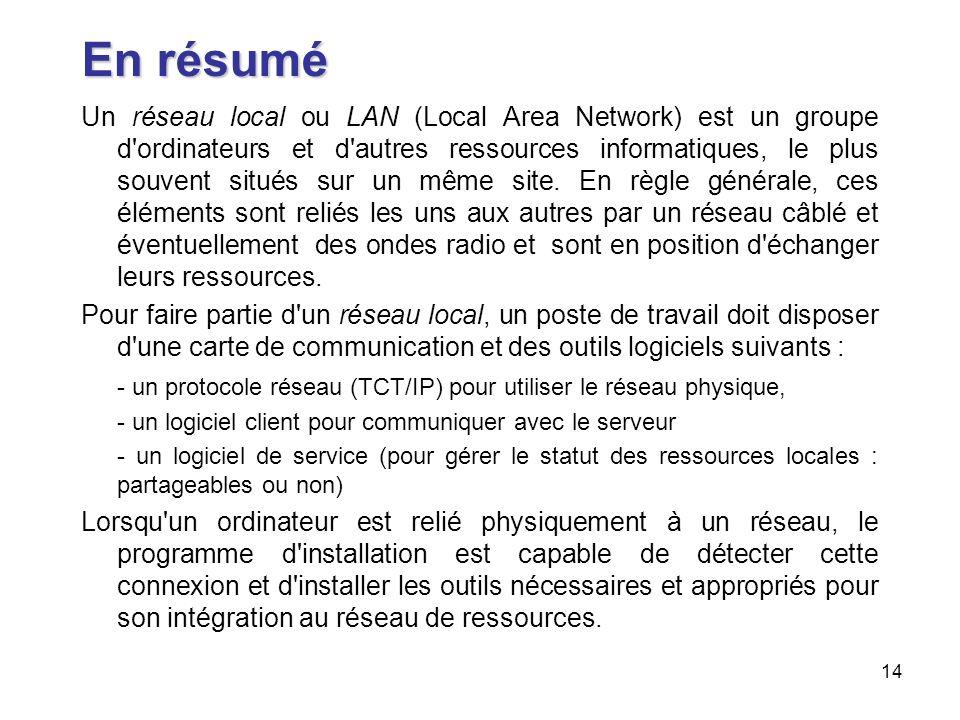 14 En résumé Un réseau local ou LAN (Local Area Network) est un groupe d'ordinateurs et d'autres ressources informatiques, le plus souvent situés sur