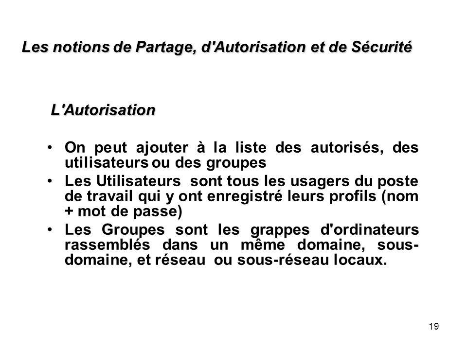 19 Les notions de Partage, d'Autorisation et de Sécurité L'Autorisation On peut ajouter à la liste des autorisés, des utilisateurs ou des groupes Les