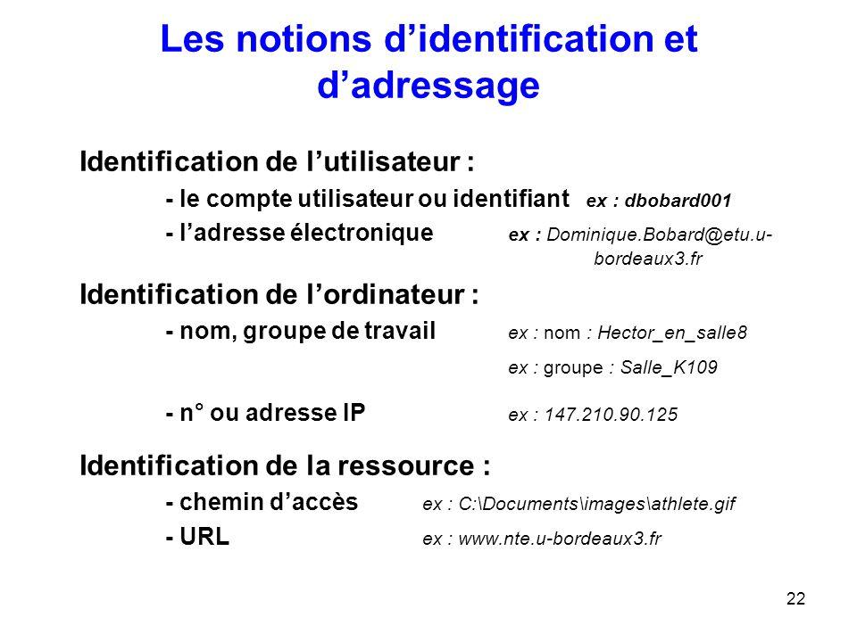 22 Les notions didentification et dadressage Identification de lutilisateur : - le compte utilisateur ou identifiant ex : dbobard001 - ladresse électr