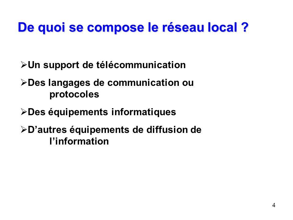4 De quoi se compose le réseau local ? Un support de télécommunication Des langages de communication ou protocoles Des équipements informatiques Dautr