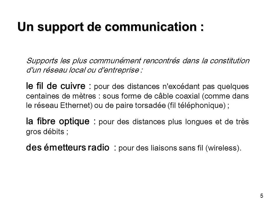 5 Un support de communication : Supports les plus communément rencontrés dans la constitution d'un réseau local ou d'entreprise : le fil de cuivre : p