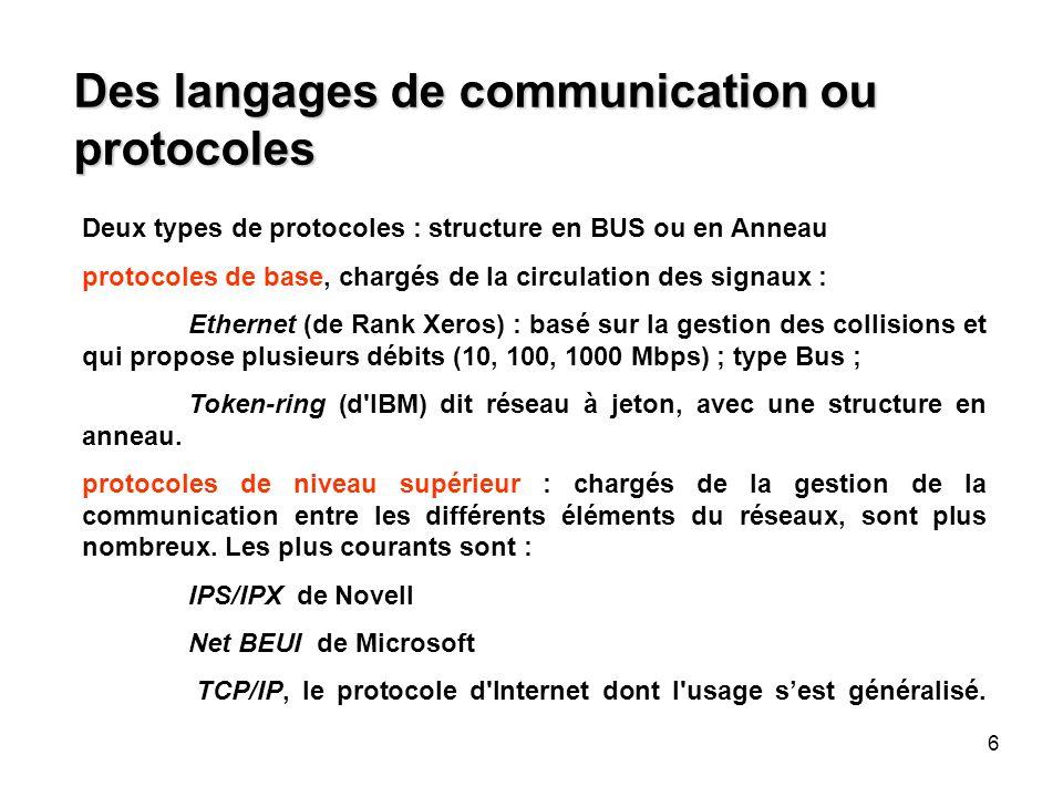 6 Des langages de communication ou protocoles Deux types de protocoles : structure en BUS ou en Anneau protocoles de base, chargés de la circulation d