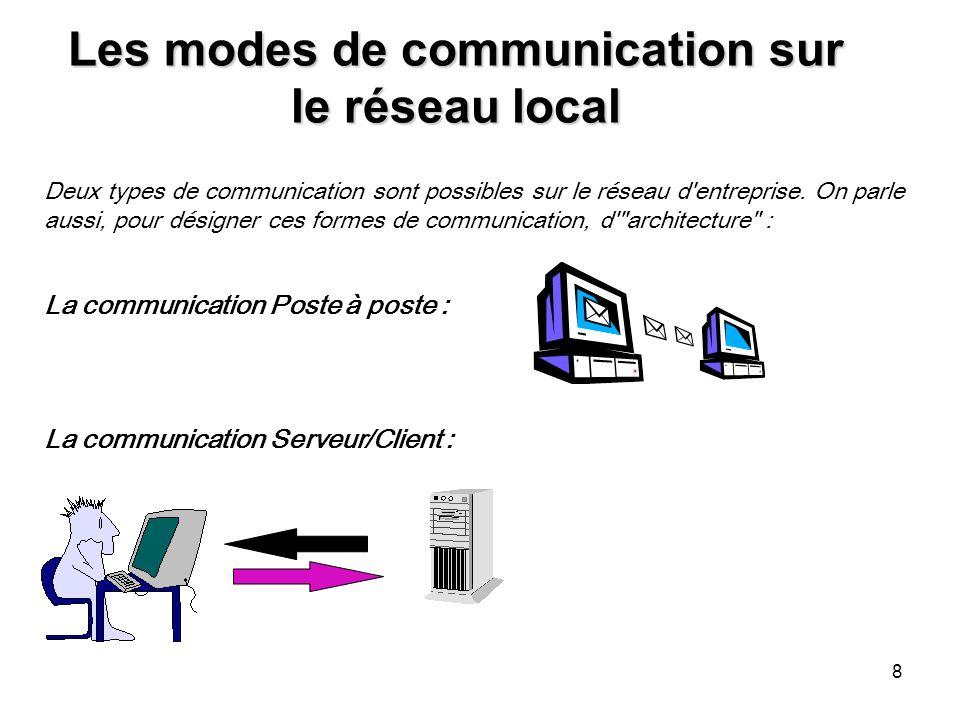 8 Les modes de communication sur le réseau local Deux types de communication sont possibles sur le réseau d'entreprise. On parle aussi, pour désigner