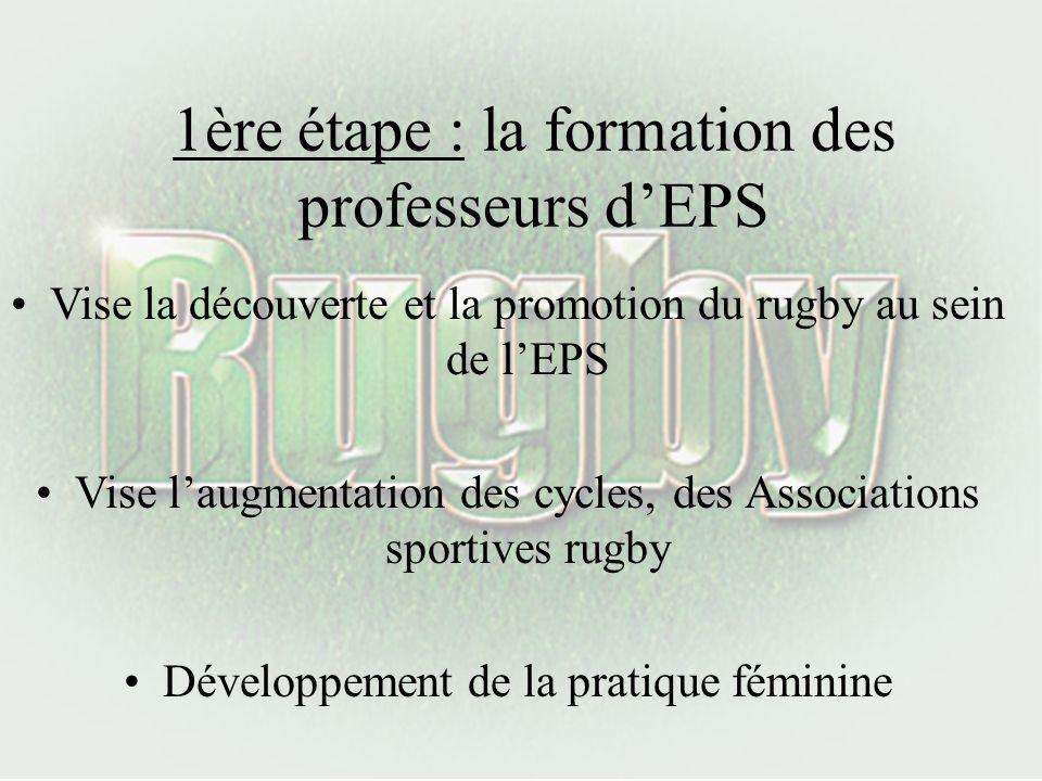 1ère étape : la formation des professeurs dEPS Vise la découverte et la promotion du rugby au sein de lEPS Vise laugmentation des cycles, des Associations sportives rugby Développement de la pratique féminine