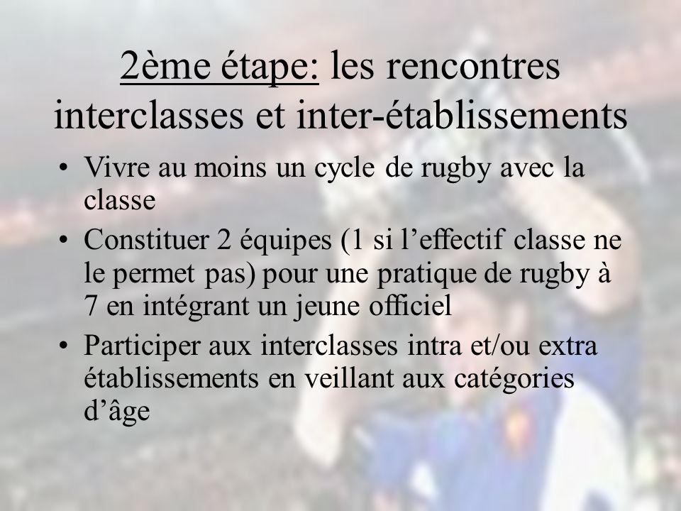 2ème étape: les rencontres interclasses et inter-établissements Vivre au moins un cycle de rugby avec la classe Constituer 2 équipes (1 si leffectif classe ne le permet pas) pour une pratique de rugby à 7 en intégrant un jeune officiel Participer aux interclasses intra et/ou extra établissements en veillant aux catégories dâge