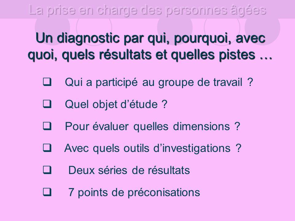 Un diagnostic par qui, pourquoi, avec quoi, quels résultats et quelles pistes … Qui a participé au groupe de travail .