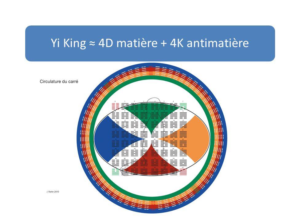 Yi King 4D matière + 4K antimatière