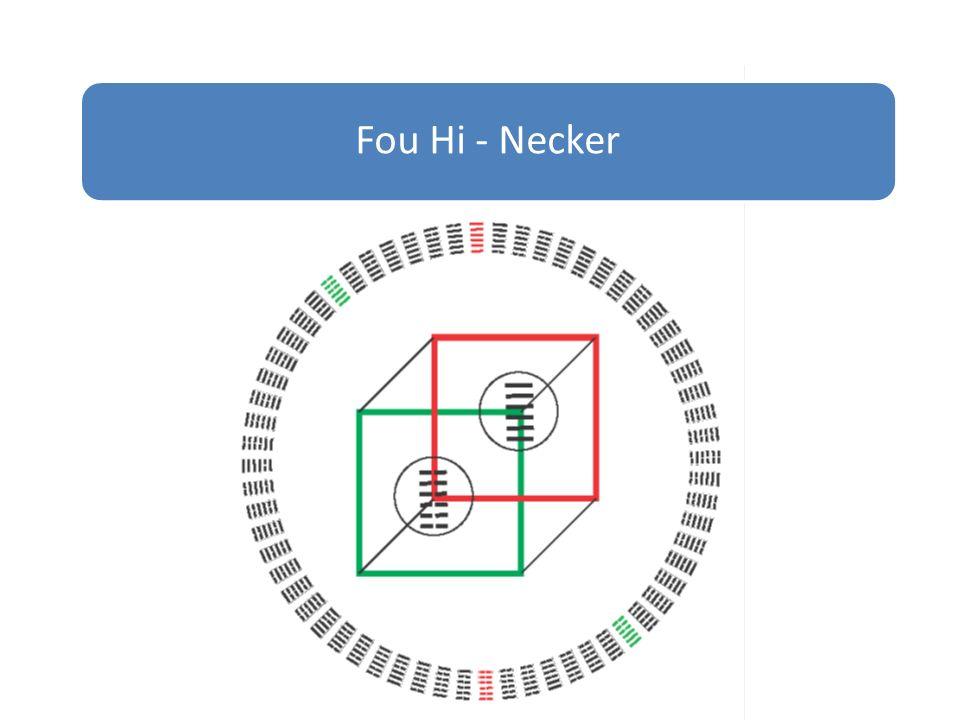 Fou Hi - Necker