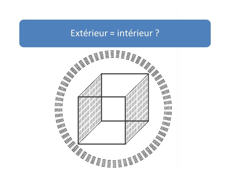 Extérieur = intérieur ?