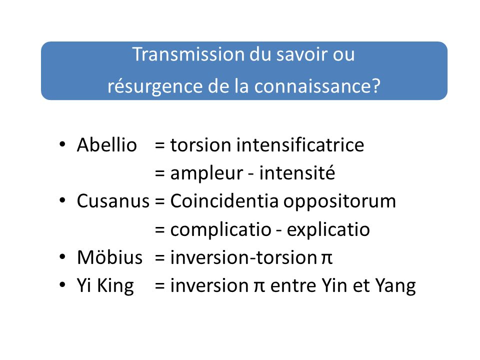 Abellio = torsion intensificatrice = ampleur - intensité Cusanus = Coincidentia oppositorum = complicatio - explicatio Möbius = inversion-torsion π Yi King = inversion π entre Yin et Yang Transmission du savoir ou résurgence de la connaissance?