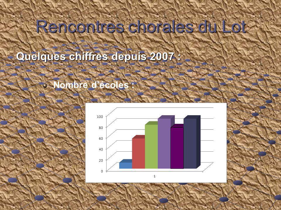 Rencontres chorales du Lot Quelques chiffres depuis 2007 : Nombre décoles :