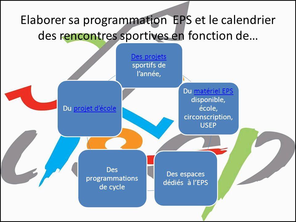 Elaborer sa programmation EPS et le calendrier des rencontres sportives en fonction de… Des projets Des projets sportifs de lannée, Du matériel EPS di