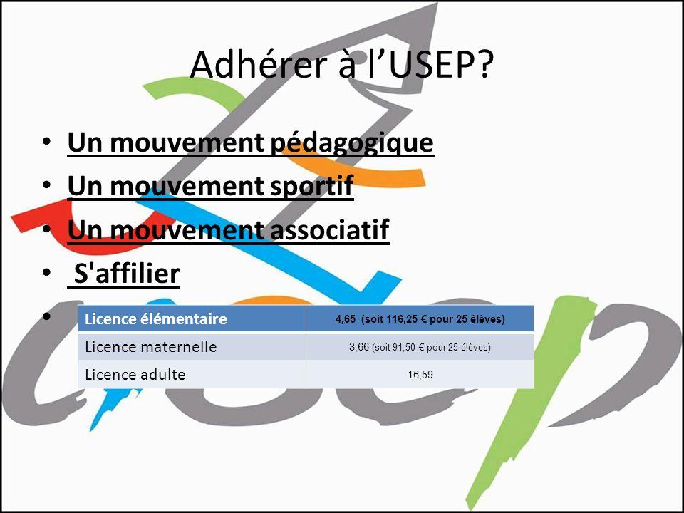 Adhérer à lUSEP? Un mouvement pédagogique Un mouvement sportif Un mouvement associatif S'affilier Licence élémentaire 4,65 (soit 116,25 pour 25 élèves