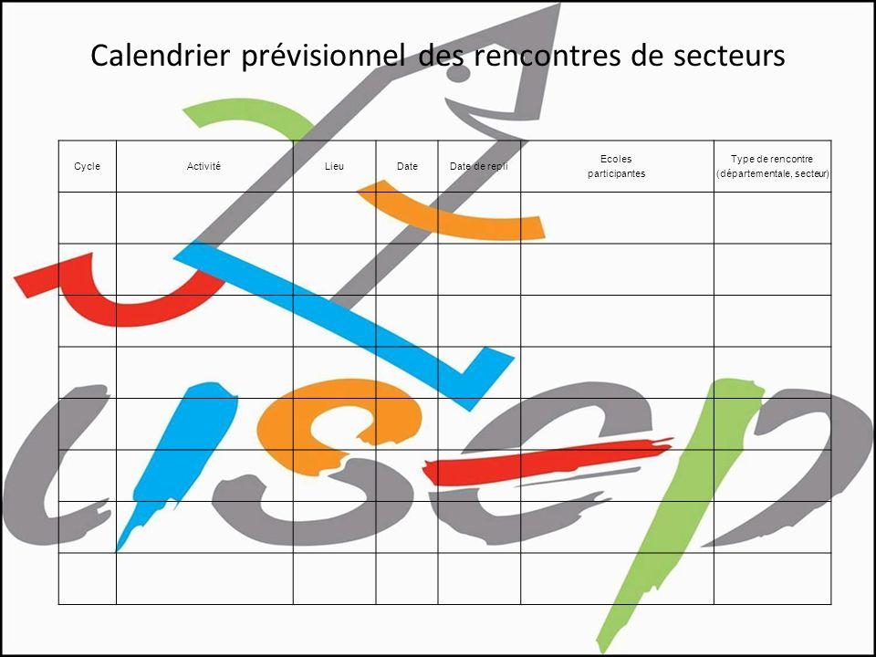 Calendrier prévisionnel des rencontres de secteurs CycleActivitéLieuDateDate de repli Ecoles participantes Type de rencontre (départementale, secteur)