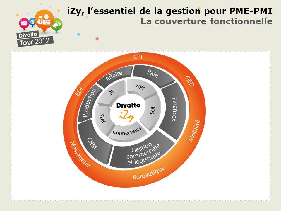 iZy, lessentiel de la gestion pour PME-PMI La couverture fonctionnelle