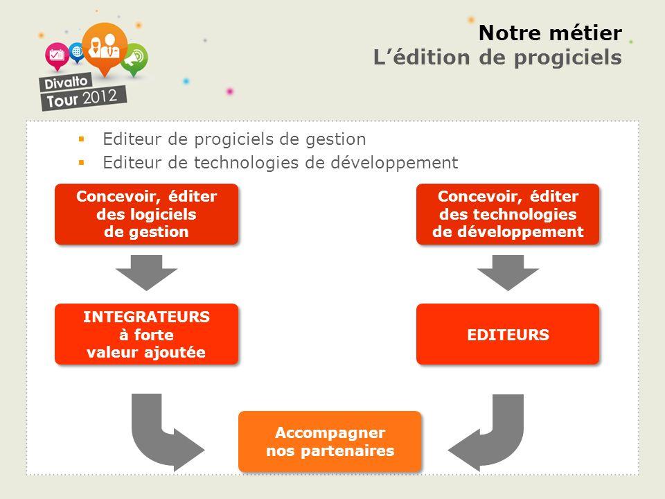 Notre métier Lédition de progiciels Editeur de progiciels de gestion Editeur de technologies de développement EDITEURS INTEGRATEURS à forte valeur ajo
