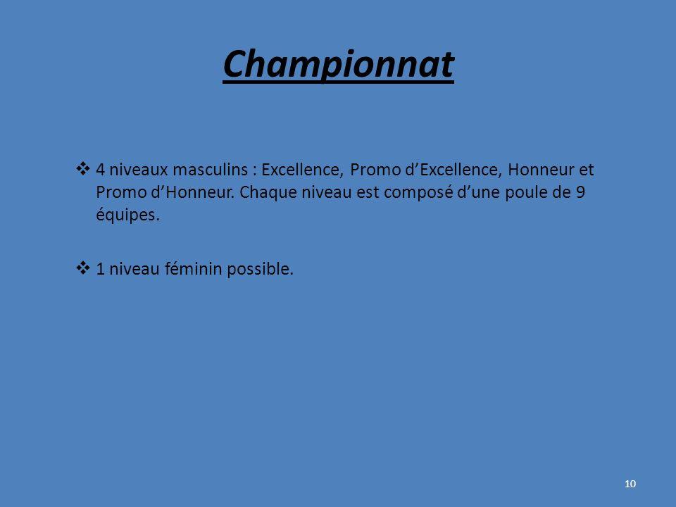 Championnat 4 niveaux masculins : Excellence, Promo dExcellence, Honneur et Promo dHonneur.