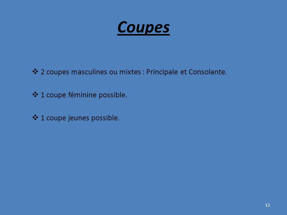 Coupes 2 coupes masculines ou mixtes : Principale et Consolante.