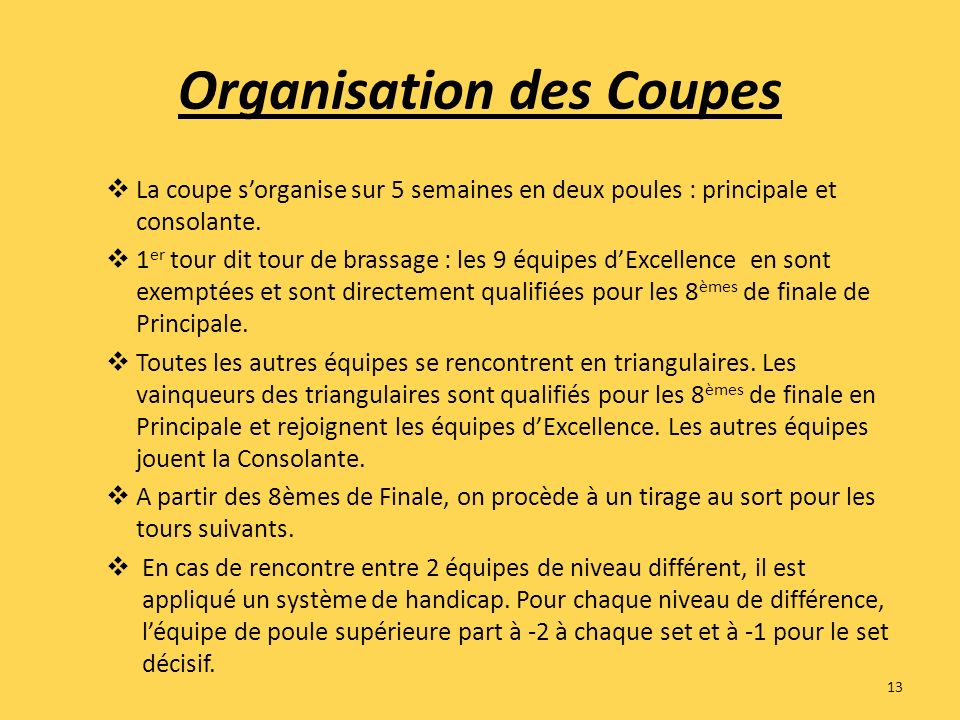 Organisation des Coupes La coupe sorganise sur 5 semaines en deux poules : principale et consolante.