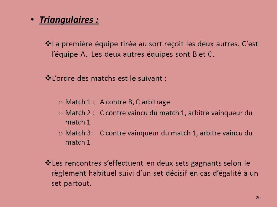 Triangulaires : La première équipe tirée au sort reçoit les deux autres.