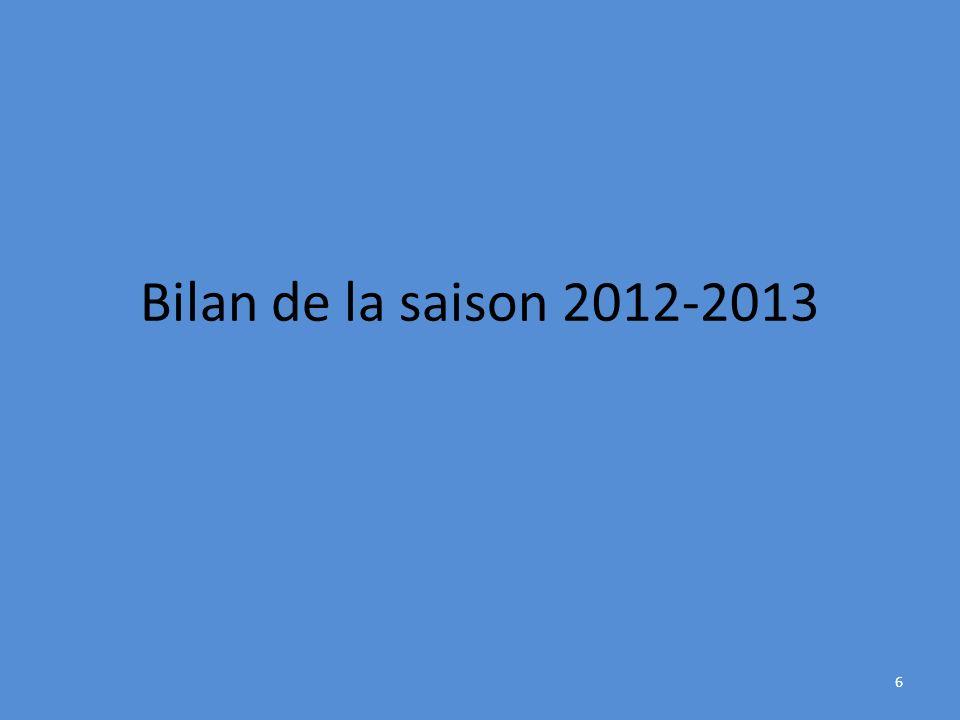 Bilan de la saison 2012-2013 6