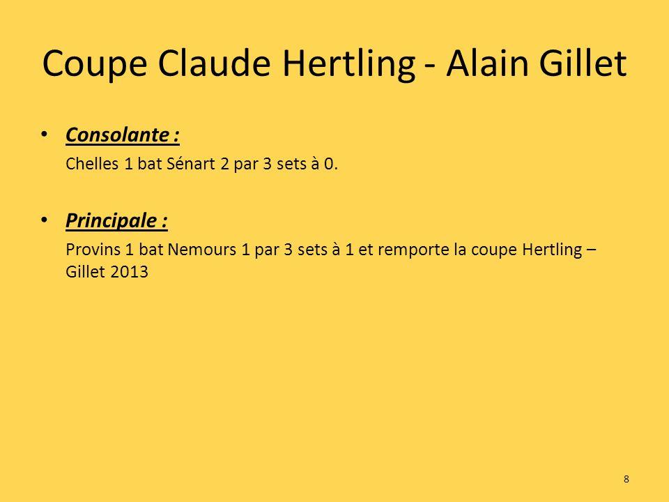Coupe Claude Hertling - Alain Gillet Consolante : Chelles 1 bat Sénart 2 par 3 sets à 0.