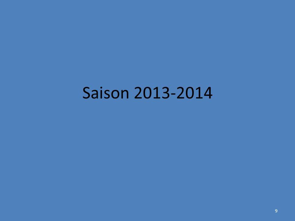 Saison 2013-2014 9