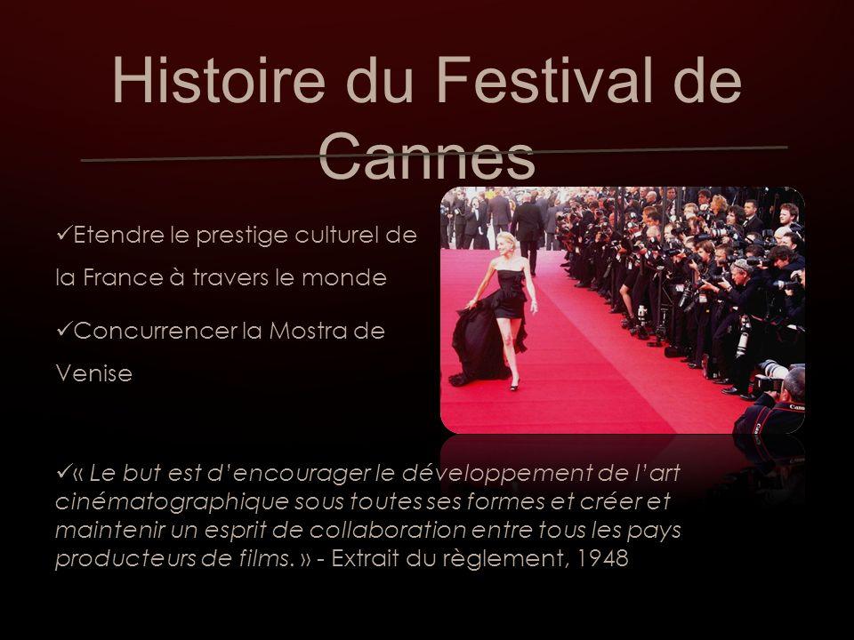Histoire du Festival de Cannes Etendre le prestige culturel de la France à travers le monde Concurrencer la Mostra de Venise « Le but est dencourager le développement de lart cinématographique sous toutes ses formes et créer et maintenir un esprit de collaboration entre tous les pays producteurs de films.
