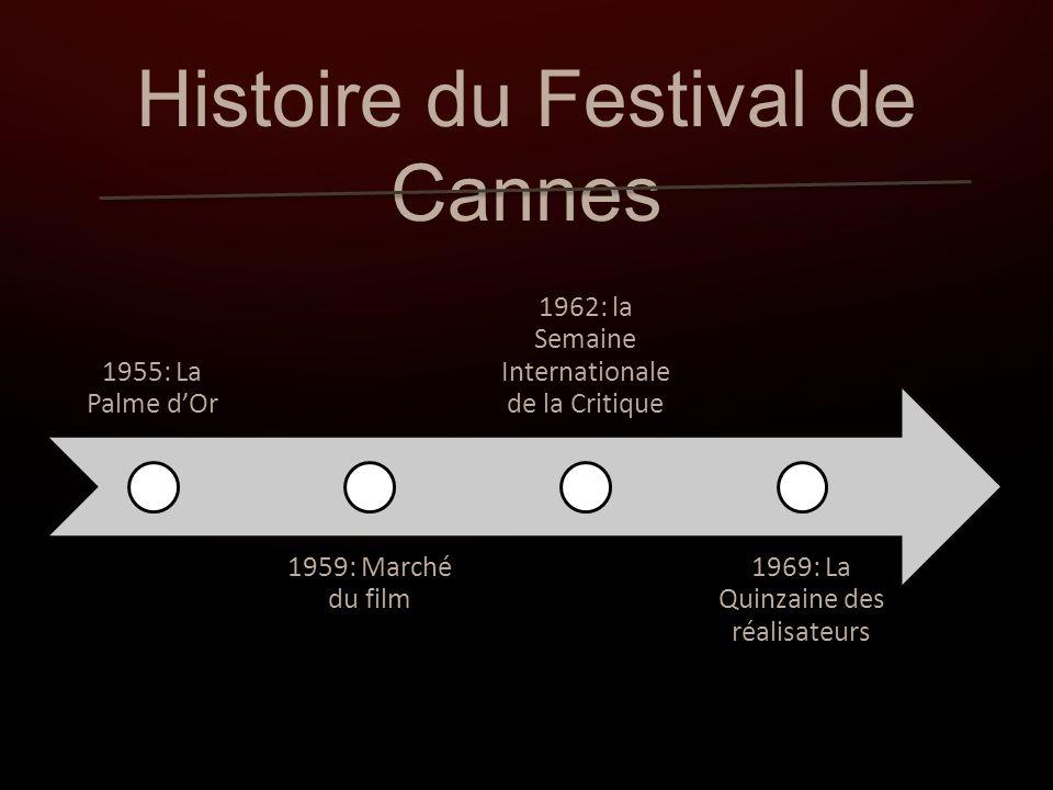 1955: La Palme dOr 1959: Marché du film 1962: la Semaine Internationale de la Critique 1969: La Quinzaine des réalisateurs
