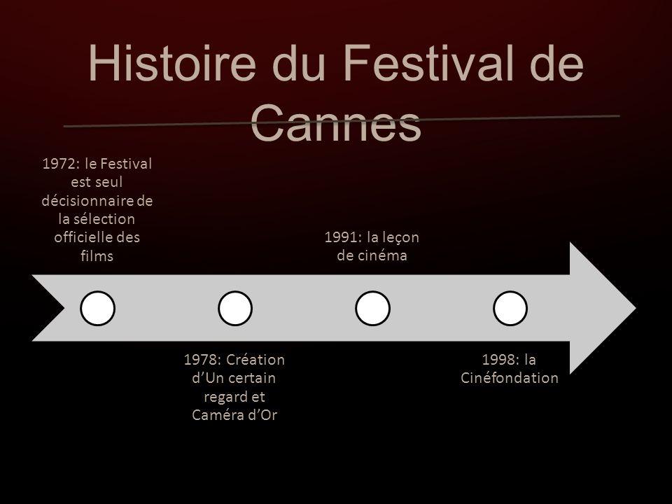 Histoire du Festival de Cannes 1972: le Festival est seul décisionnaire de la sélection officielle des films 1978: Création dUn certain regard et Caméra dOr 1991: la leçon de cinéma 1998: la Cinéfondation